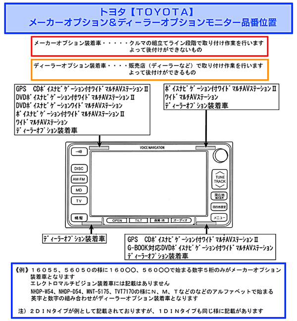 マークX/GRX121/120/125(H16.11〜H18.9】TMT-20Nフィールド・G-BOOK対応/高精細DVDボイスナビ付7インチマルチTV